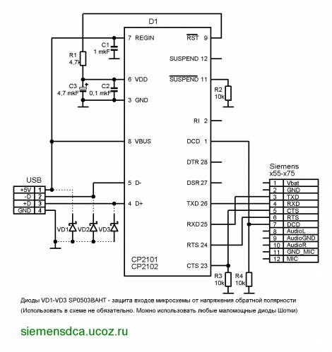 Com - rs232 порта, распиновка